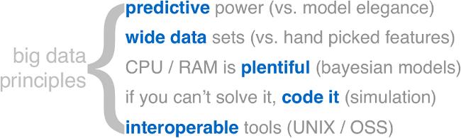 http://www.i2pi.com/rez/bigdata_principles.png